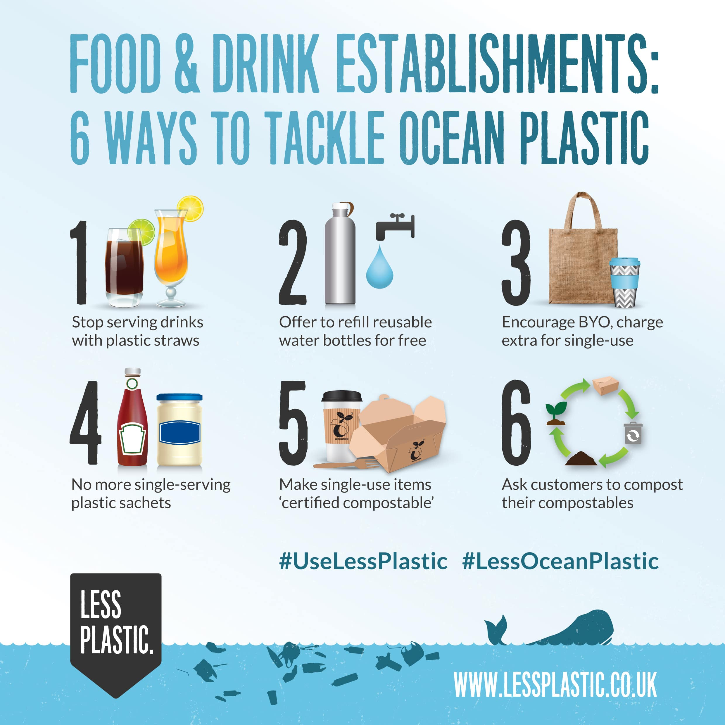 For Businesses - Less Plastic