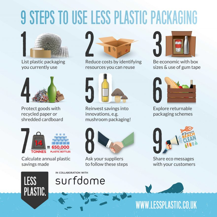 9 steps to use less plastic packaging in your business