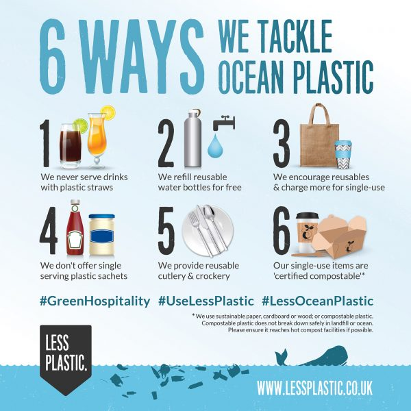 use less plastic in hospitality