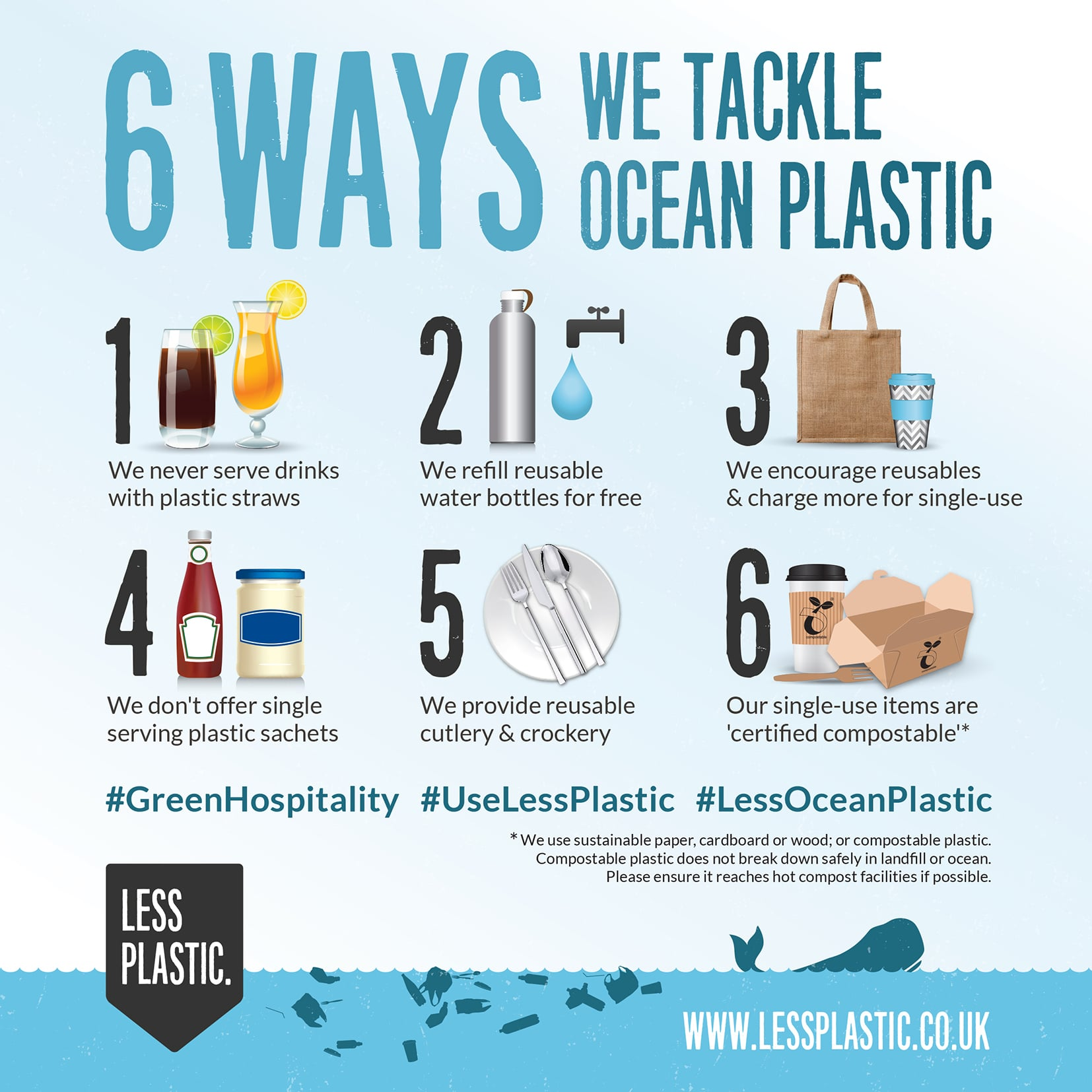 6 ways we tackle ocean plastic infographic