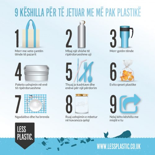9 tips for living with less plastic in Albanian