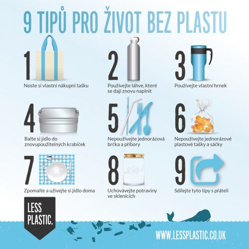 9 tips for living with less plastic in Czech