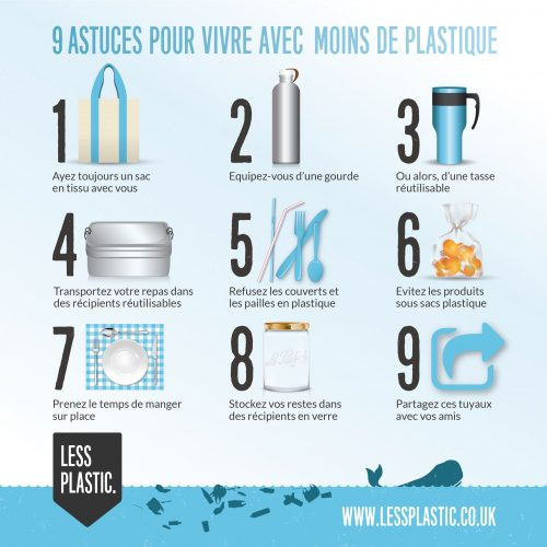 9 tips for living with less plastic in French