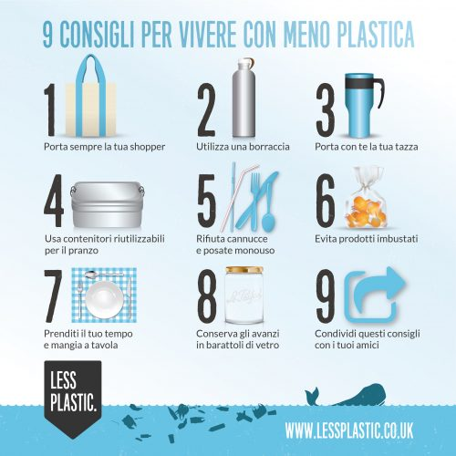 9 tips for living with less plastic in italian