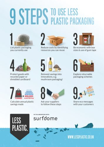 9 steps to use less plastic packaging posters and postcards