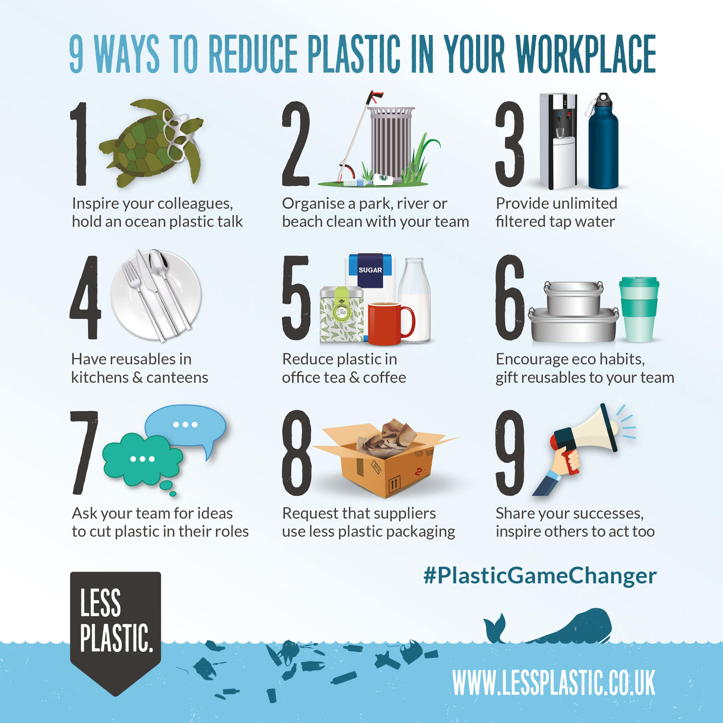 9 ways to reduce plastic in your workplace infographic