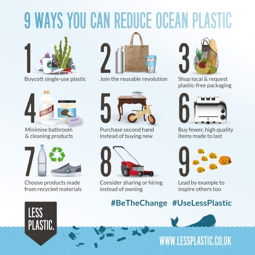 9 ways you can reduce ocean plastic