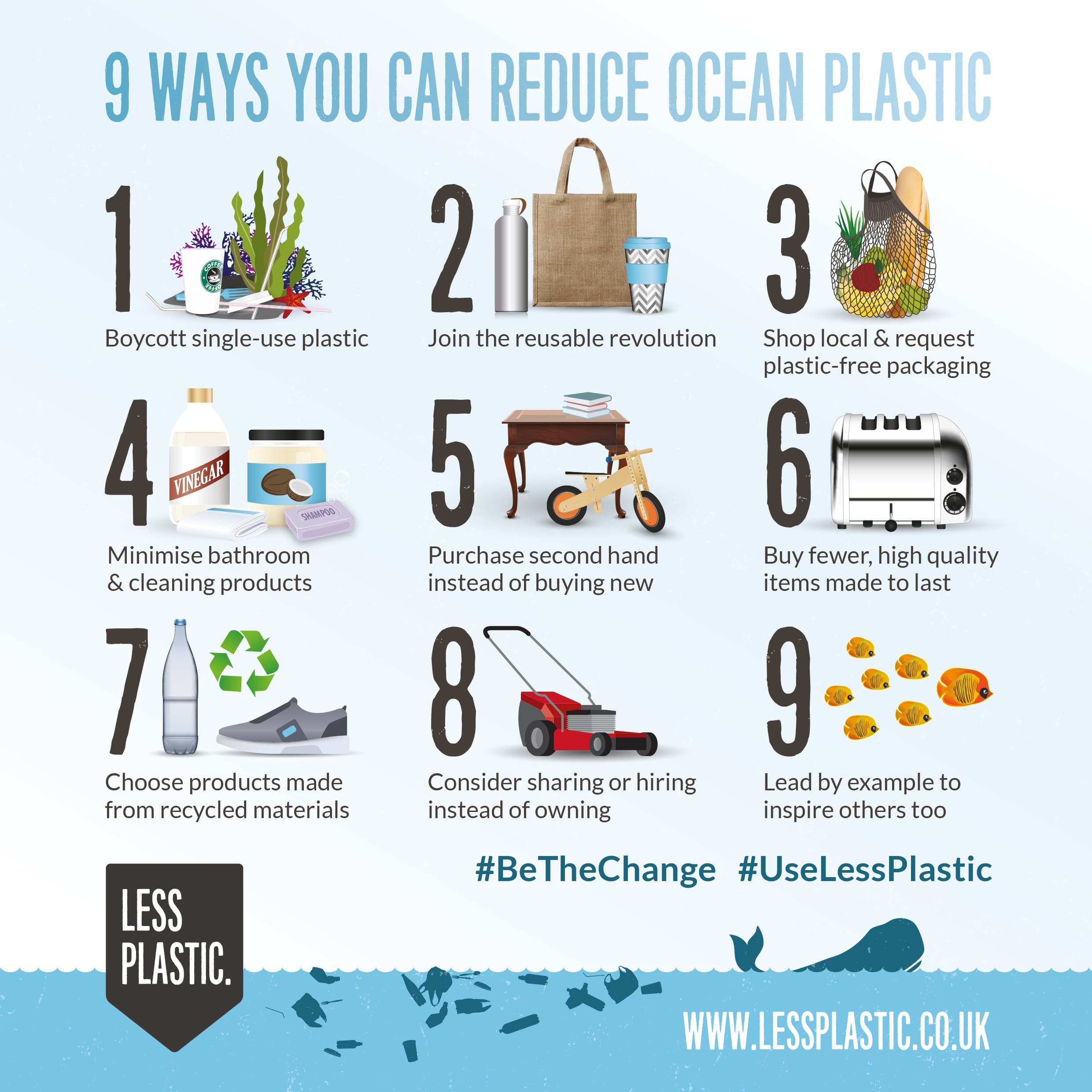 9 ways you can reduce ocean plastic infographic