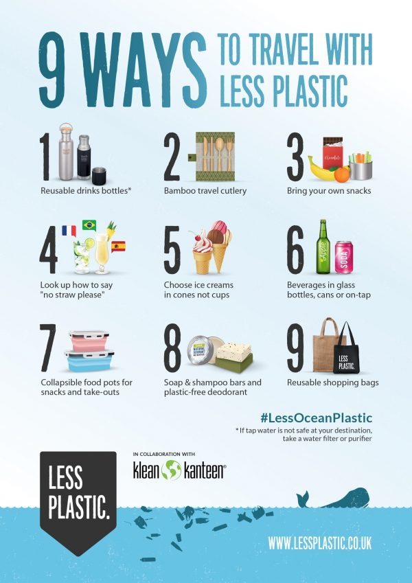 9 ways to travel with less plastic posters and postcards