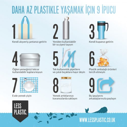 9 tips for living with less plastic in Turkish