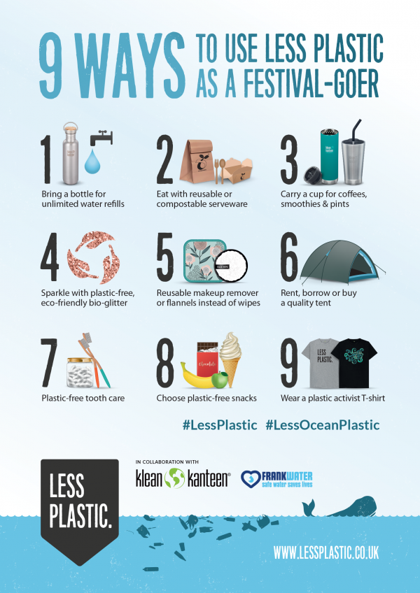 9 Ways to Use Less Plastic as a Festival-Goer_Posters and Postcards