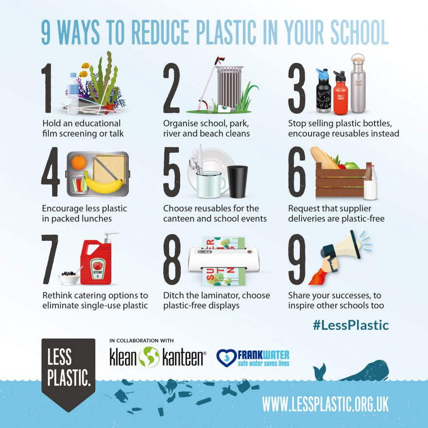 9 ways to reduce plastic in your school